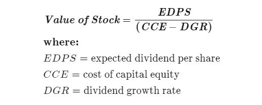 abbvie dividend discount model